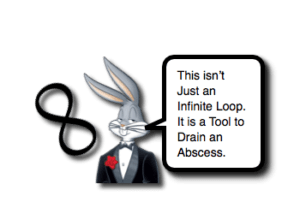 Incision and Loop Drainage