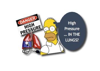 Pulmonary Hypertensive Crisis