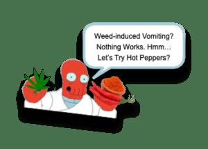 Cannabinoid Hyperemesis Syndrome