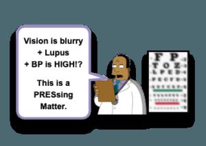 Posterior Reversible Encephalopathy Syndrome in Children