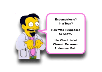 Endometriosis in Adolescence