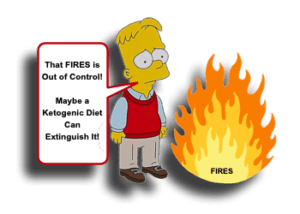 Febrile Infection-Related Epilepsy Syndrome (FIRES)